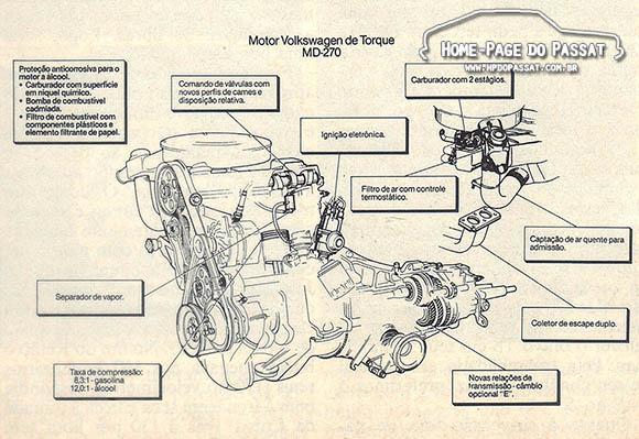 Motor MD-270 - Passat GLS 1983